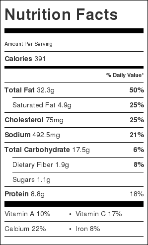 Momma Betty's Squash Casserole Nutrition Label (8 Servings)