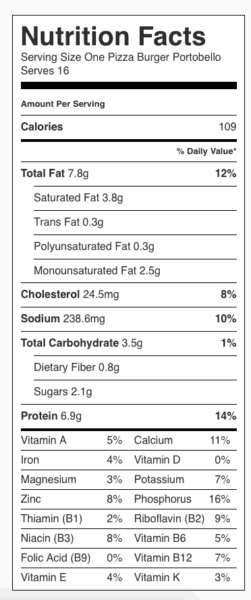 Pizza Burger Portobello Nutrition Label. Each serving is one meat-filled portobello mushroom cap. (gluten free).