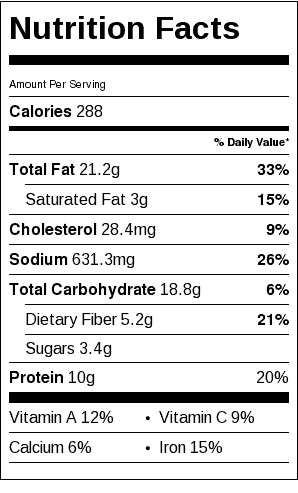 Lentil and Nut Loaf Nutrition Label. Each serving is about 1/2 cup.
