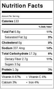Roasted Sweet Potato Fries Nutrition Label. Each serving is 1/2 a large sweet potato.