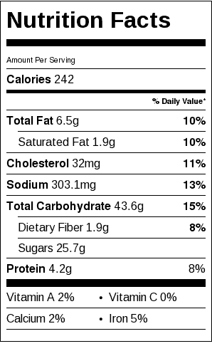 My Favorite Chocolate Cake Nutrition Label. Each serving is 1/12th the cake and does not include frosting.