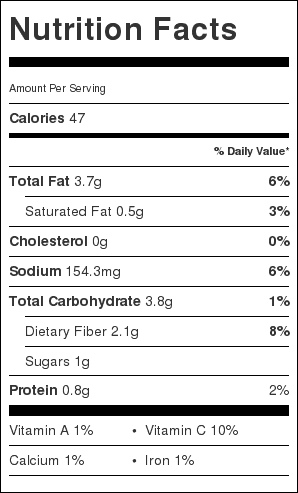 Guacamole Dip Nutrition Label. Each serving is about 1/4 cup.