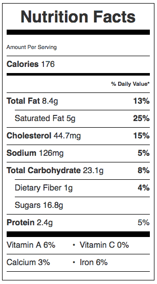 My Favorite Brownies Nutrition Label. Each serving is one brownie.