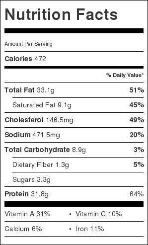 Baked Tarragon Chicken Nutrition Label. Each serving is about 1/8 the chicken.
