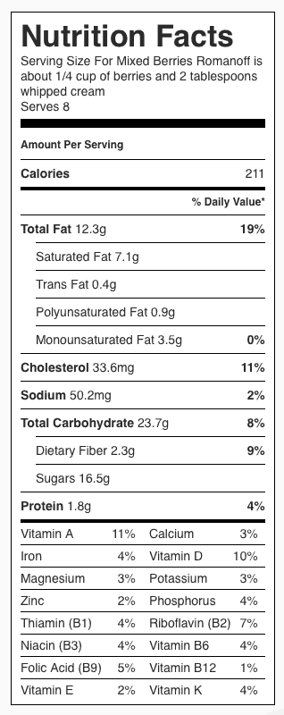 Mixed Berries Romanoff Nutrition Label. Each serving is about 1/4 cup of berries and 2 tablespoons whipped cream. (Does not include shortcake.)