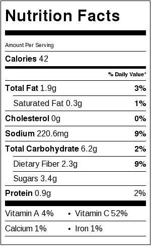 Baba Gannooj (Eggplant Dip) Nutrition Label. Each serving is about 1/4 cup.