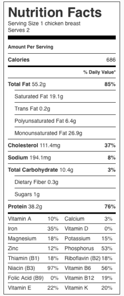 Easy Fried Chicken Nutrition Label. Each serving is one chicken breast, coated in cornflake crumbs and fried.