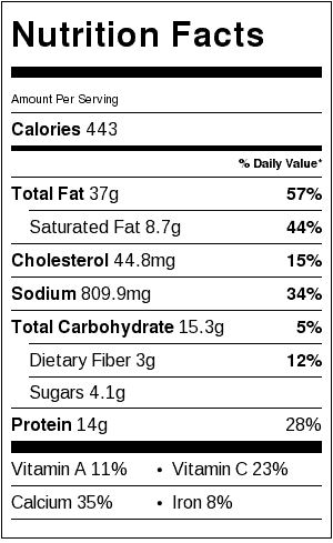 Baked Portabella Reuben Sandwich with Easy Russian Dressing Nutrition Label. Each serving is one sandwich.