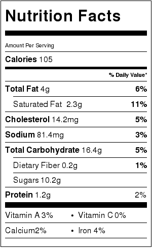 Grandma Lol's Lost Molasses Cookies Nutrition Label. Each serving is one cookie with frosting.
