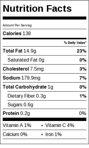 Easy Russian Dressing Nutrition Label. Each serving is about 2 tablespoons.
