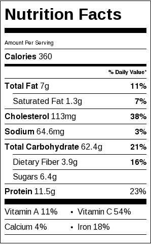 Fried Green Tomatoes Nutrition Label. Each Serving is about 3 slices.