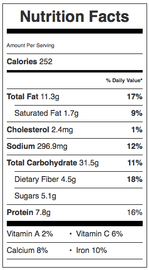 Minty Eggplant Rollups Nutrition Label. Each serving is one rollup.
