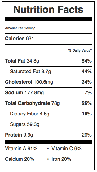 Molasses Pumpkin Pecan Ginger Pie Nutrition Label. Each serving is 1/8th a pie.