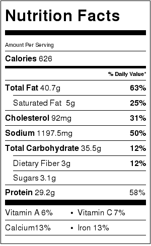 Chicken Curry Nutrition Label. Each serving is 3 tenders and about 1/2 cup sauce. (Does not include rice.)