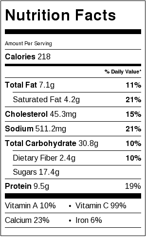 Cheesy Potatoes Casserole Nutrition Label (using Swiss Cheese and including broccoli and red pepper). Each serving is about 3/4 cup.