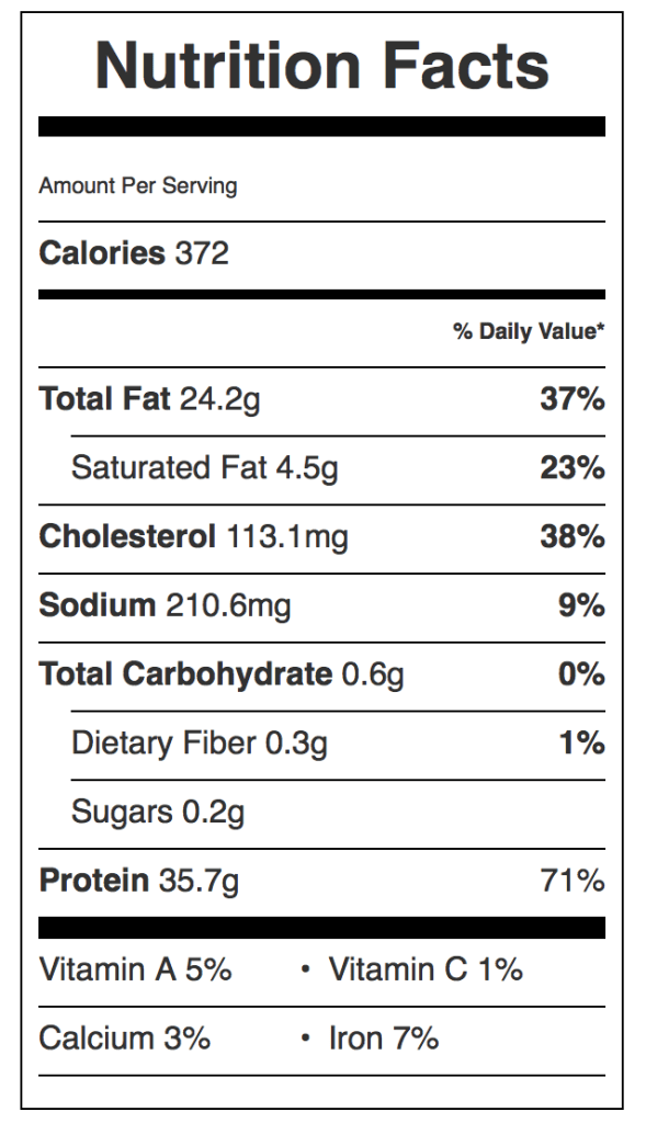 Basic Chicken Salad Nutrition Label. Each serving is about 1 cup.