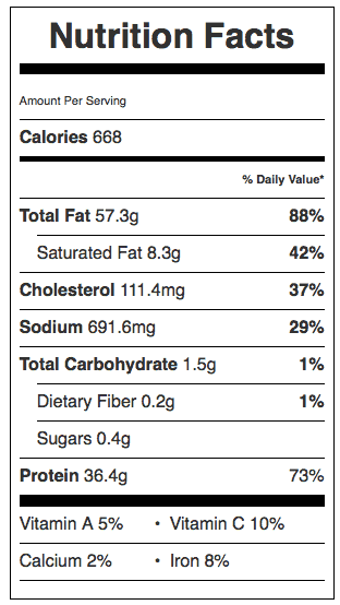 Croatian Grilled Chicken Nutrition Label. Each serving is one chicken breast.