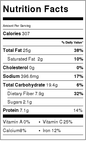 Walnut Crusted Artichokes Nutrition Label. Each serving is about 4 pieces.
