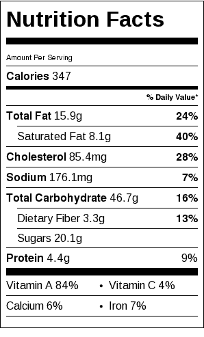 Sweet Potato Bourbon Pie Nutrition Label. Each serving is 1/10th a pie.