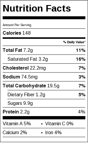 Oatmeal Craisin Pecan Cookies Nutrition Label. Each serving is one cookie.