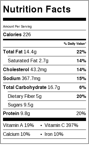 Chicken Sausage and Cabbage Stir Fry Nutrition Label. Each serving is about 2 cups.