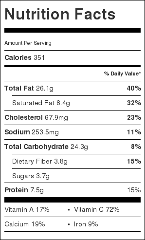 Squash, Water Chestnut and Red Pepper Casserole Nutrition Label (with Cheddar Cheese). Each serving is about 1/2 cup.