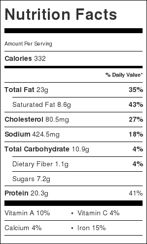 Sloppy Joe Nutrition Label. Each serving is 1/4 pound. (Does not include bun.)