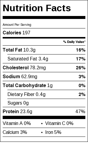 Pork Chop Nutrition Label Nutritionwalls