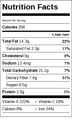 Roasted Pumpkin Nutrition Label. Serving size is about 1 cup (does not include the salt, which would be 158.8 mg if you include it.)