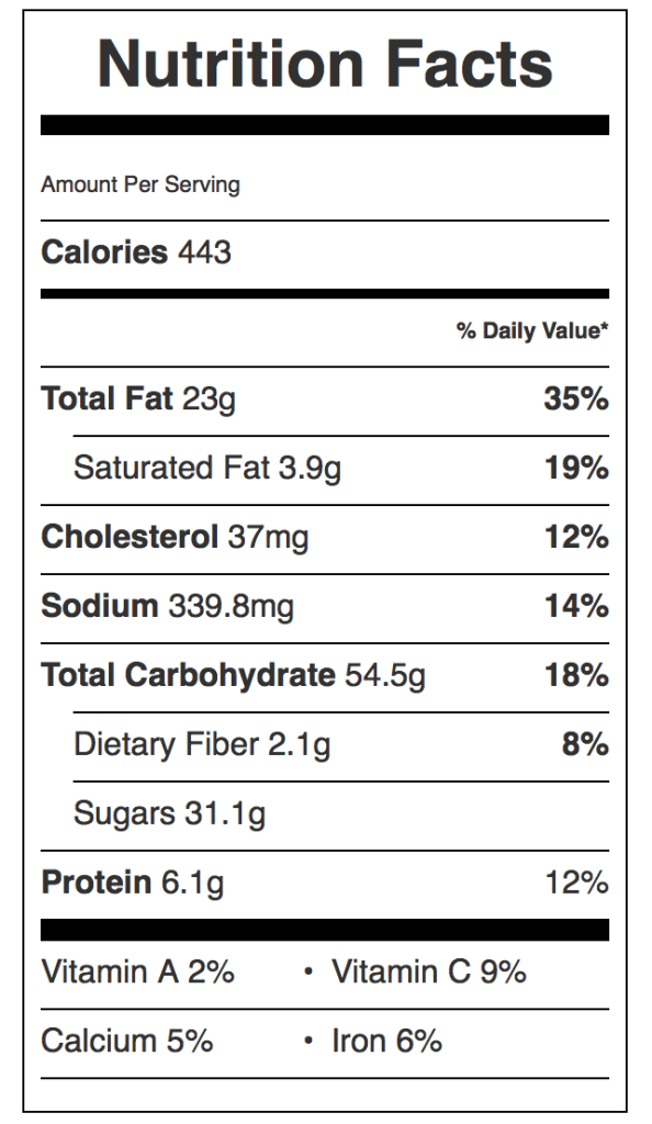 Chocolate Chip Zucchini Bread Nutrition Label. Each serving is one slice (1/8 of loaf).