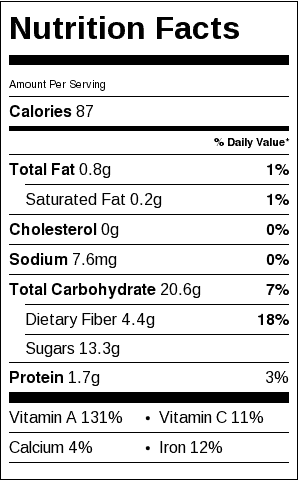 Cinnamon Sugar Roasted Pumpkin Nutrition Label. Each 2-pound pumpkin results in about 1 pound of slices, serving 6.