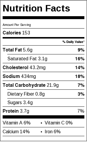 Cornmeal Muffins/Corn Sticks Nutrition Label. Each serving is one muffin.