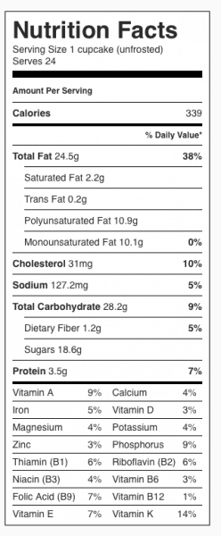 Carrot Cake Cupcakes Nutrition Label. Each serving is one unfrosted cupcake. Recipe makes 24 cupcakes.