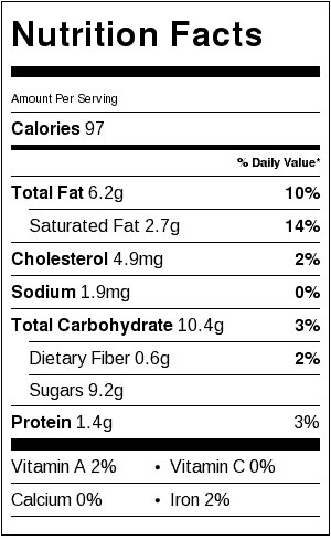 Chocolate Peanut Butter Balls Candy (no paraffin) Nutrition Label. Each serving is one piece of candy.