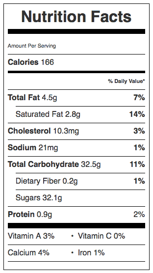 Don's Homemade Caramels Nutrition Label. Each serving is one caramel.