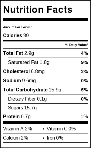 Chocolate Sauce Nutrition Label. Each serving is about 2 tablespoons.