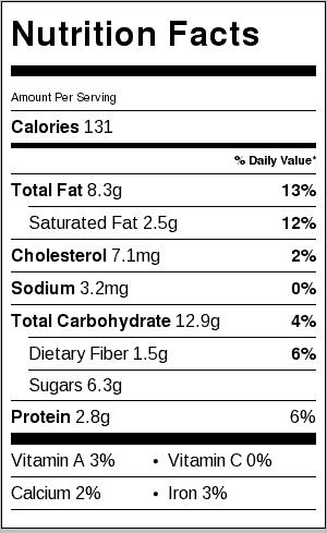 Chocolate Elvis Cookies Nutrition Label. Each serving is one cookie.