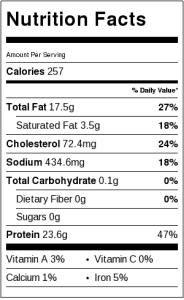 Chicken Kabobs Nutrition Label. Each serving is about 12 1-inch pieces of chicken (around 3 ounces).