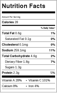 Wilted Kale Nutrition Label. Each serving is about 1/2 cup.