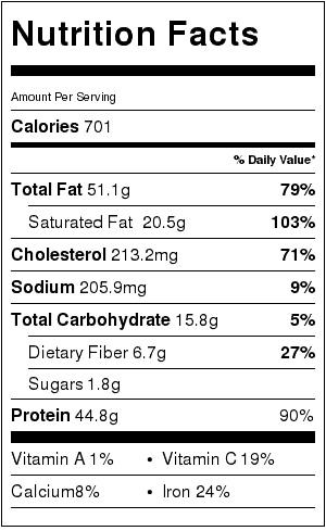 Corned Beef Dinner (DOES NOT INCLUDE POTATOES) Nutrition Label. Each serving is about 1/2 pound meat and 1/6 of the vegetables.