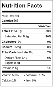 Standard White Potato French Fries Nutrition Label, assuming serving size is 1/2 a large potato, fried in peanut oil and retaining about 1/2 cup oil.