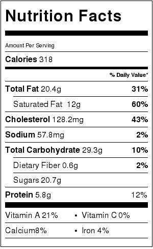 "Chocolate Éclaire Cake Nutrition Label. Each serving is about 3"" x 3""."