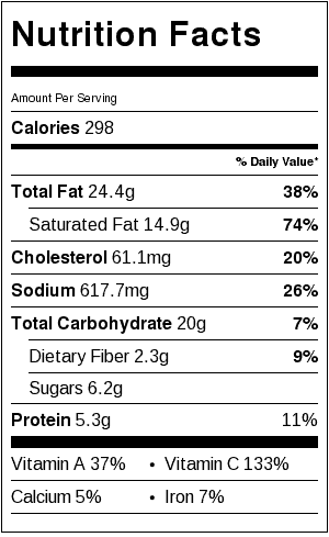 Corn, Broccoli and a Side of Tomatoes Nutrition Label. Each serving is 1 ear of corn, 1 cup of broccoli florets, and 1/2 a tomato.