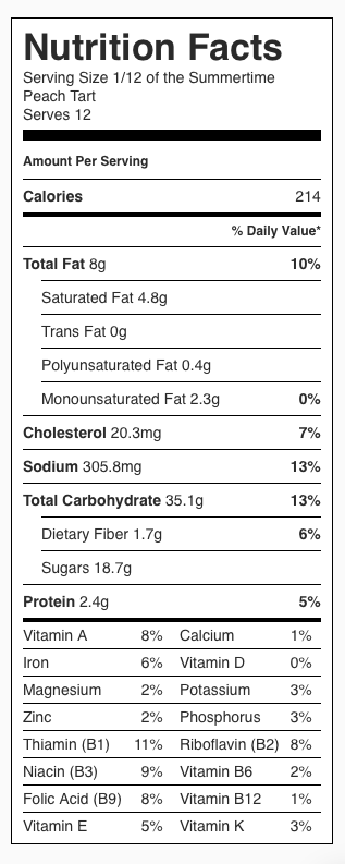 Summertime Peach Tart Nutrition Label. Each serving is 1/12th the pie.