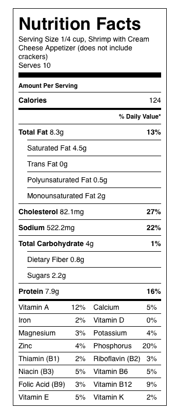 Shrimp with Cream Cheese Nutrition Label. Each serving is about 1/4 cup (4 tablespoons) and does not include the crackers. Recipe serves 10.