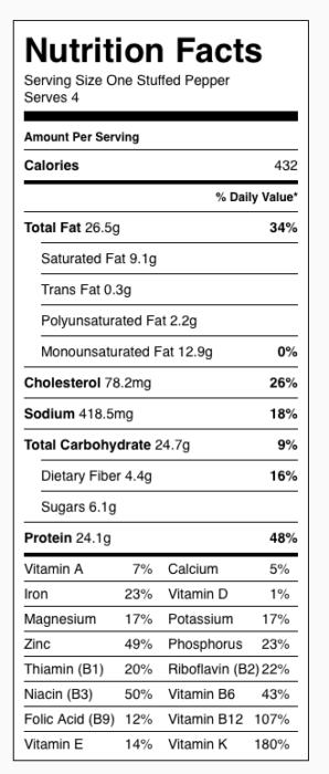 Stuffed Peppers Nutrition Label. Each serving is one stuffed pepper.