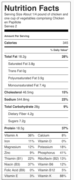 South Beach Chicken en Papillote Nutrition Label. Each serving is about 1/4 pound of chicken and 1 cup vegetables.