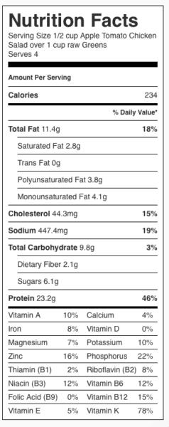 Apple Tomato Chicken Salad Nutrition Label. Each serving is 1/2 cup chicken salad and 1 cup mixed greens.