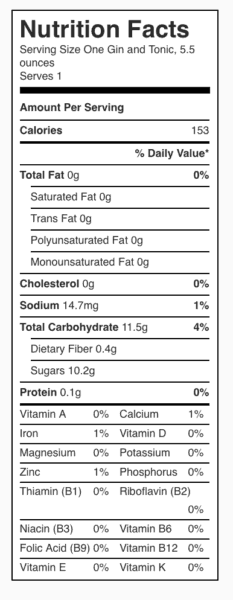Gin and Tonic Nutrition Label. Each serving contains 1.5 ounces of gin.