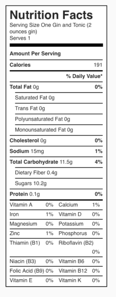Gin and Tonic Nutrition Label. Each serving contains 2 ounces of gin.